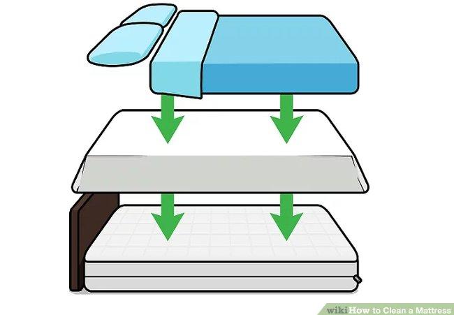 Giặt nệm tại nhà sạch và đơn giản